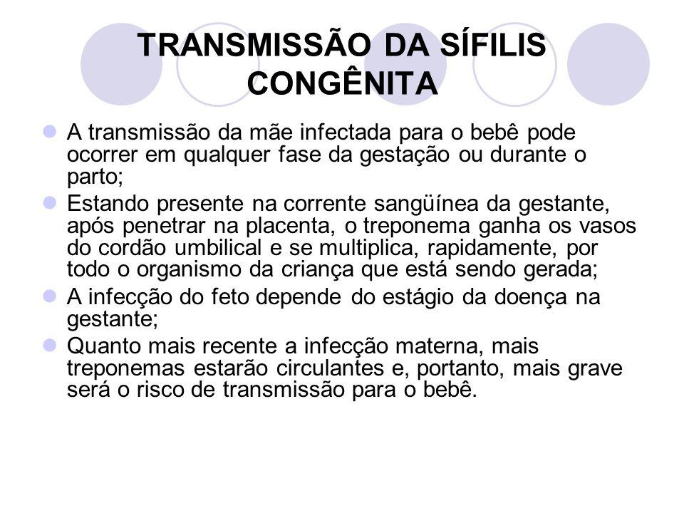 TRANSMISSÃO DA SÍFILIS CONGÊNITA