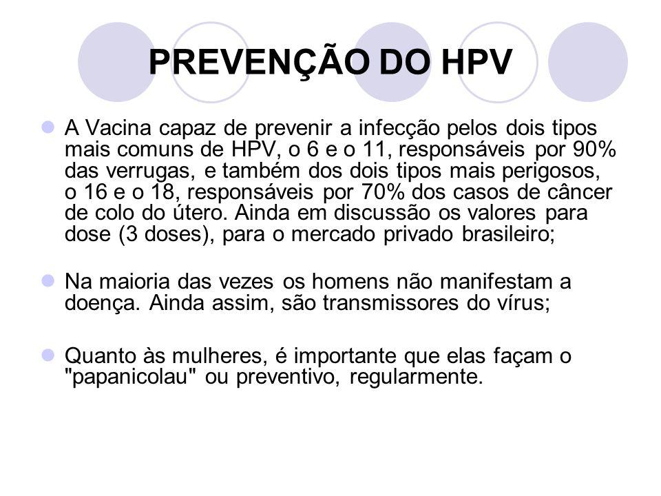 PREVENÇÃO DO HPV