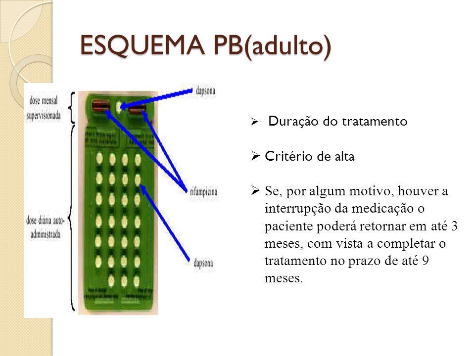 ESQUEMA PB(adulto) Critério de alta