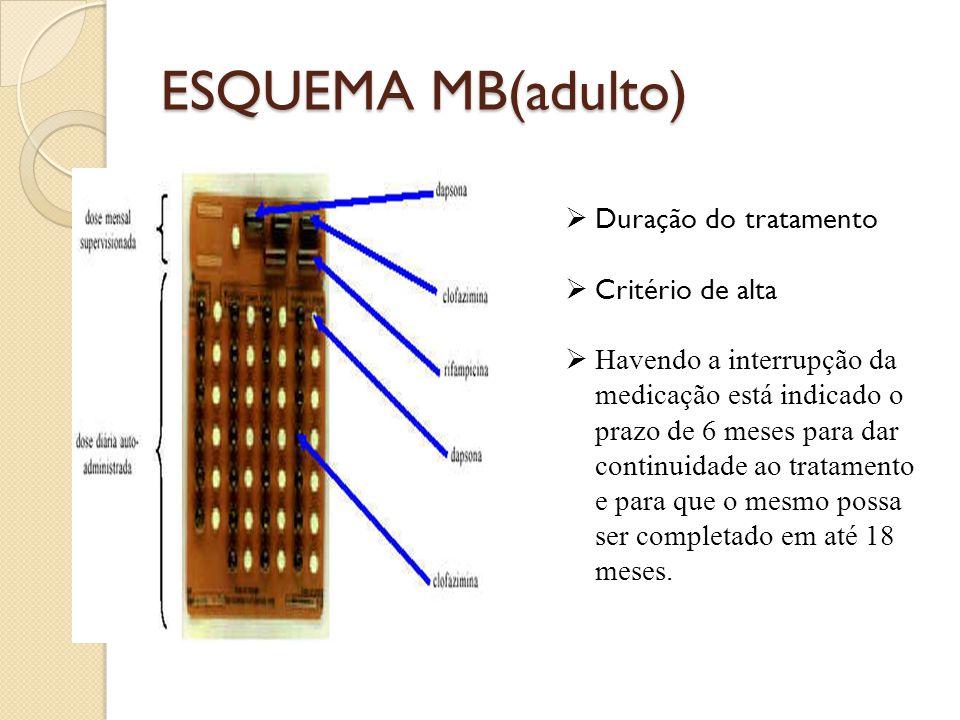 ESQUEMA MB(adulto) Duração do tratamento Critério de alta