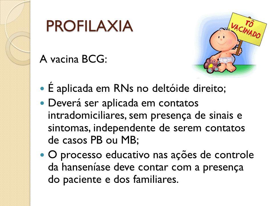 PROFILAXIA A vacina BCG: É aplicada em RNs no deltóide direito;