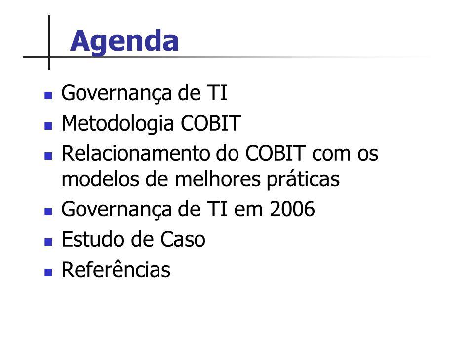 Agenda Governança de TI Metodologia COBIT