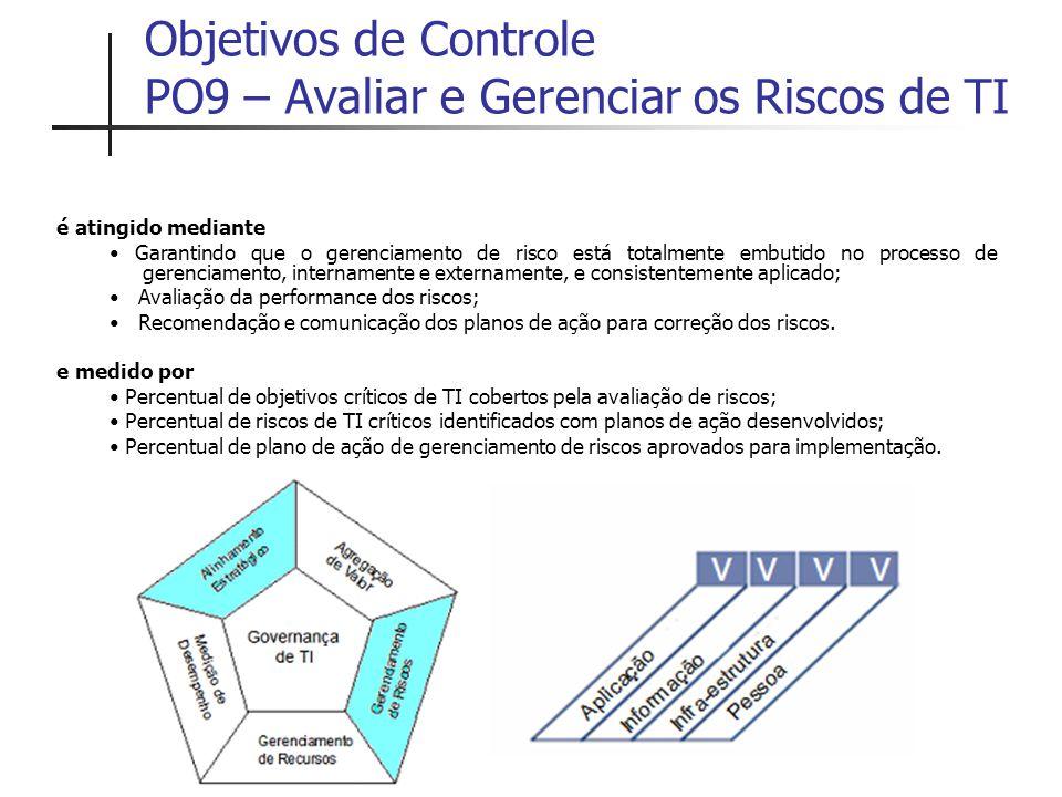 Objetivos de Controle PO9 – Avaliar e Gerenciar os Riscos de TI