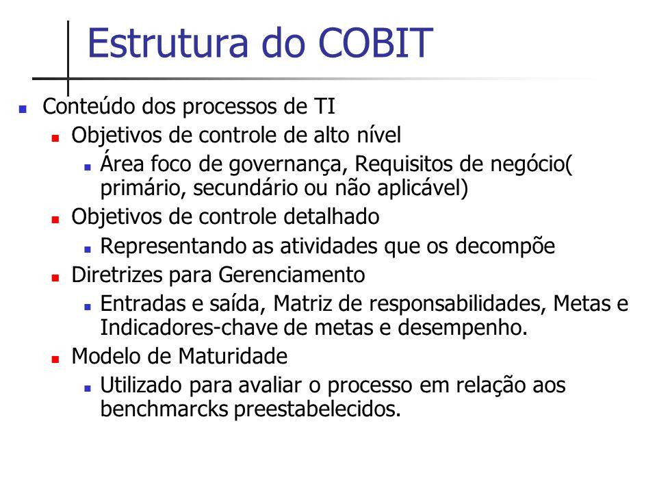Estrutura do COBIT Conteúdo dos processos de TI
