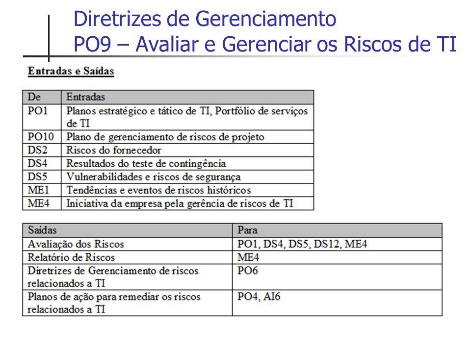 Diretrizes de Gerenciamento PO9 – Avaliar e Gerenciar os Riscos de TI
