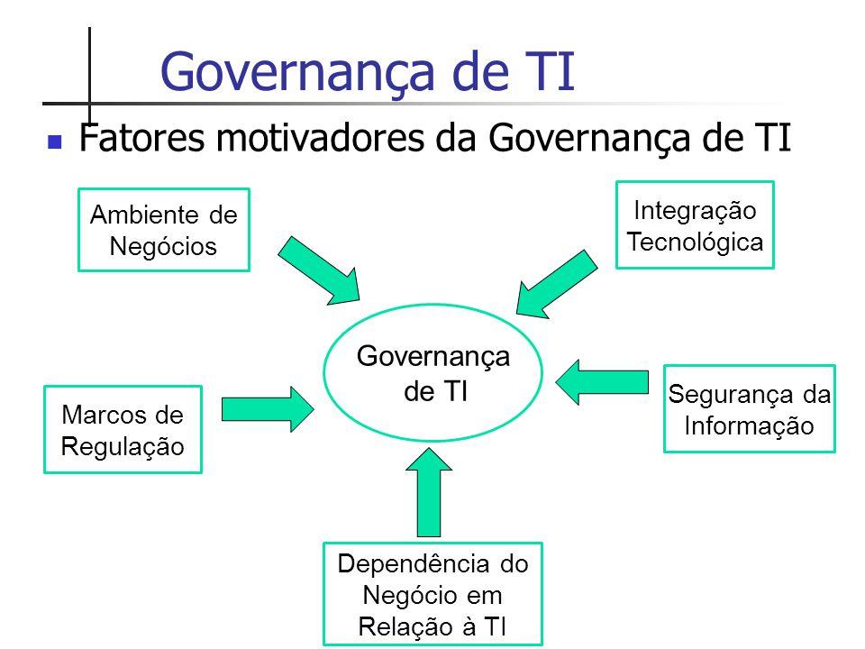 Governança de TI Fatores motivadores da Governança de TI Governança