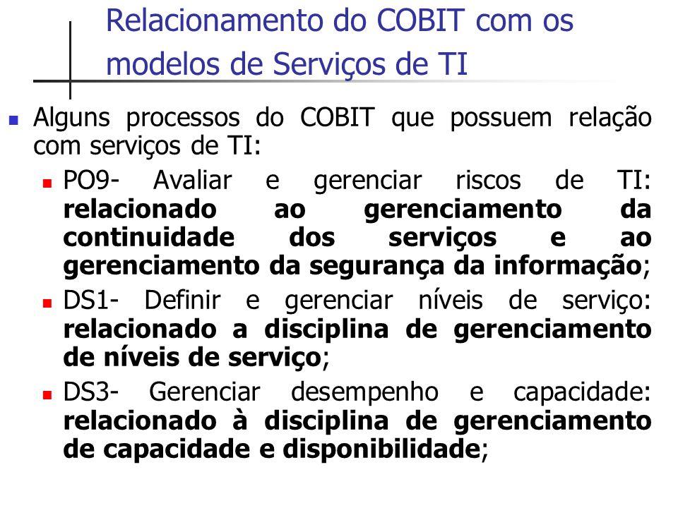 Relacionamento do COBIT com os modelos de Serviços de TI