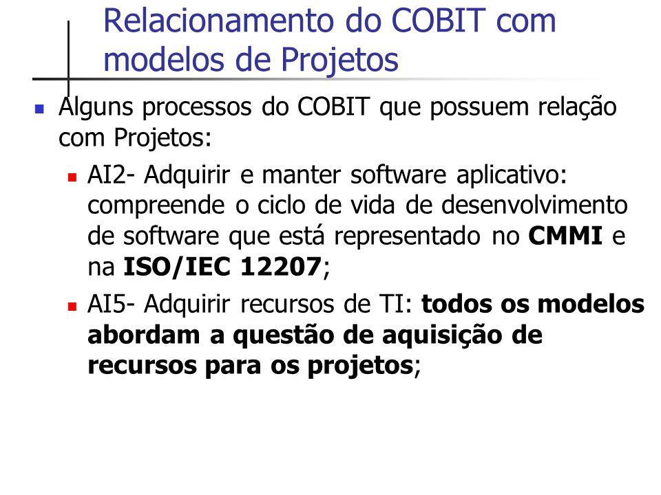Relacionamento do COBIT com modelos de Projetos