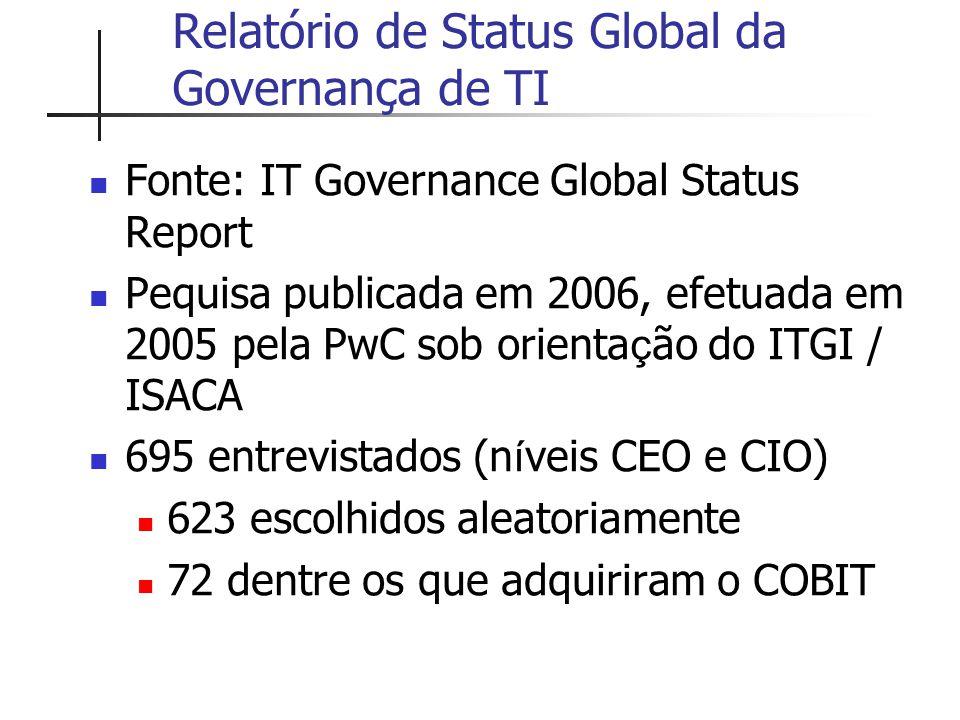 Relatório de Status Global da Governança de TI