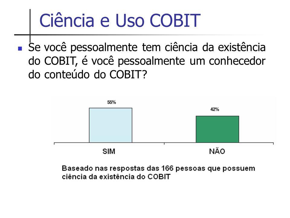 Ciência e Uso COBIT Se você pessoalmente tem ciência da existência do COBIT, é você pessoalmente um conhecedor do conteúdo do COBIT