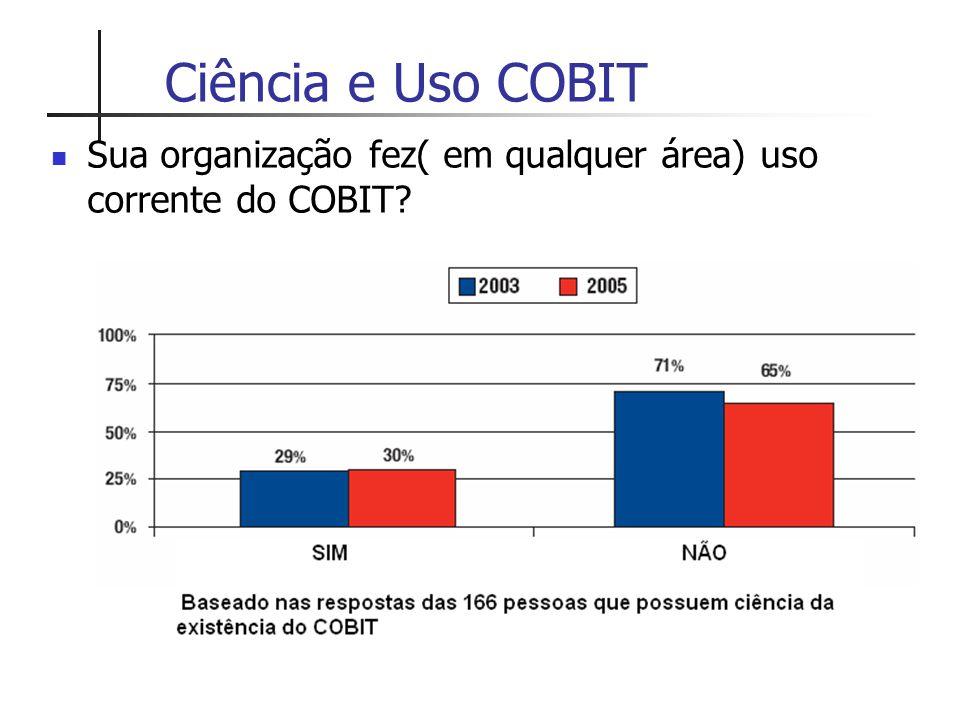 Ciência e Uso COBIT Sua organização fez( em qualquer área) uso corrente do COBIT