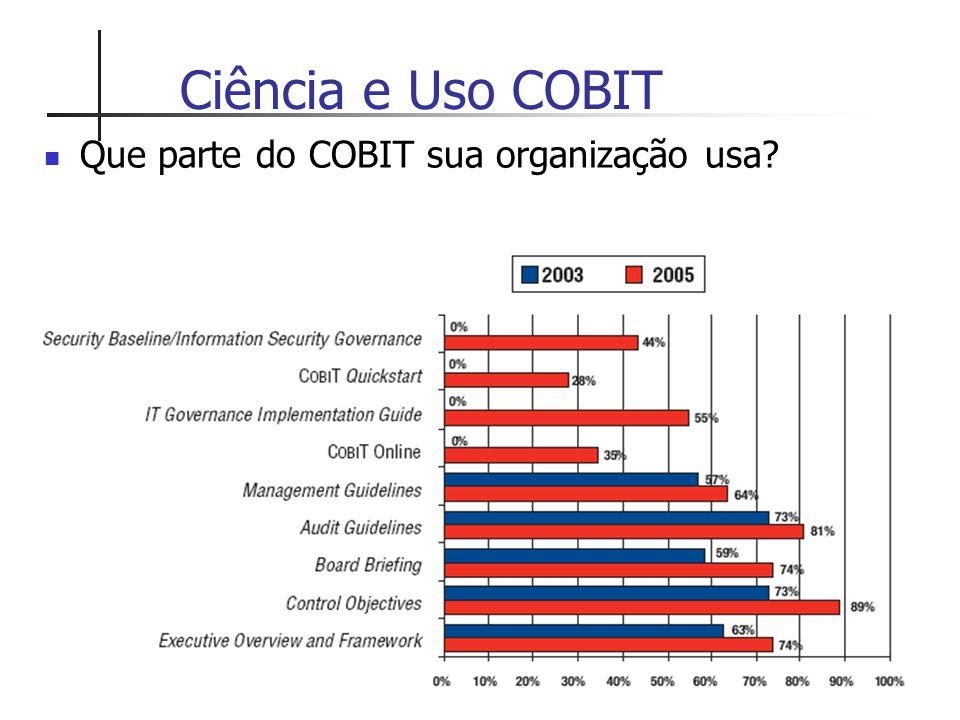 Ciência e Uso COBIT Que parte do COBIT sua organização usa