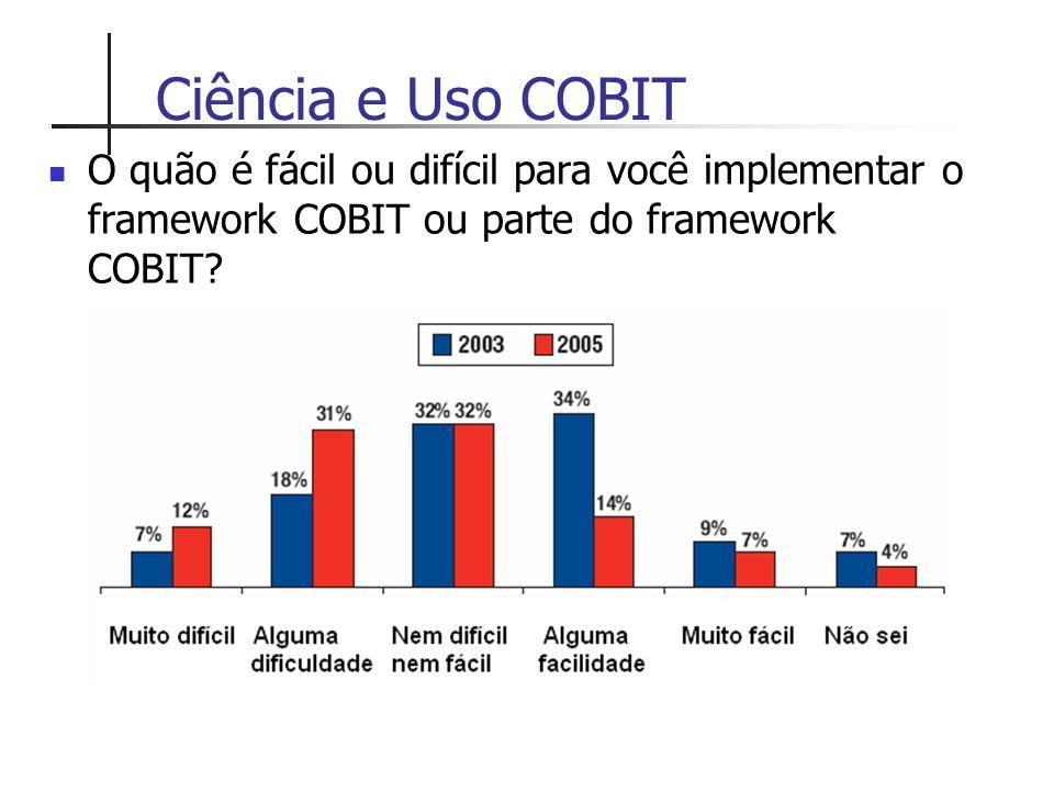 Ciência e Uso COBIT O quão é fácil ou difícil para você implementar o framework COBIT ou parte do framework COBIT