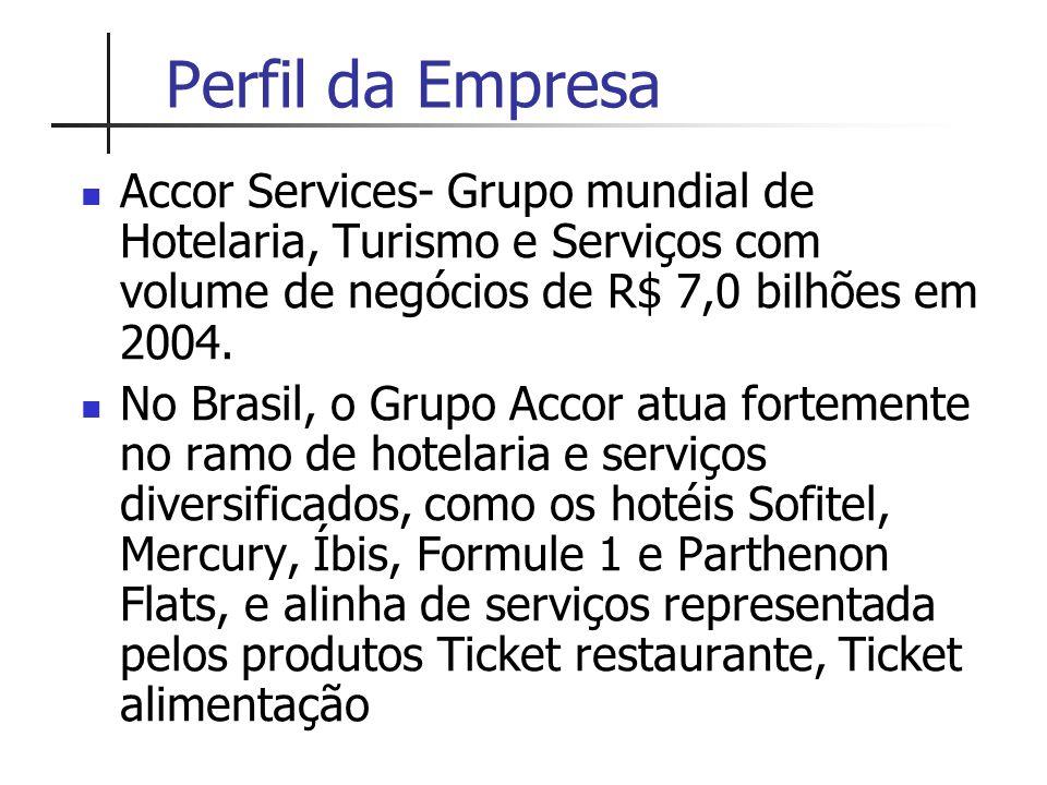 Perfil da Empresa Accor Services- Grupo mundial de Hotelaria, Turismo e Serviços com volume de negócios de R$ 7,0 bilhões em 2004.