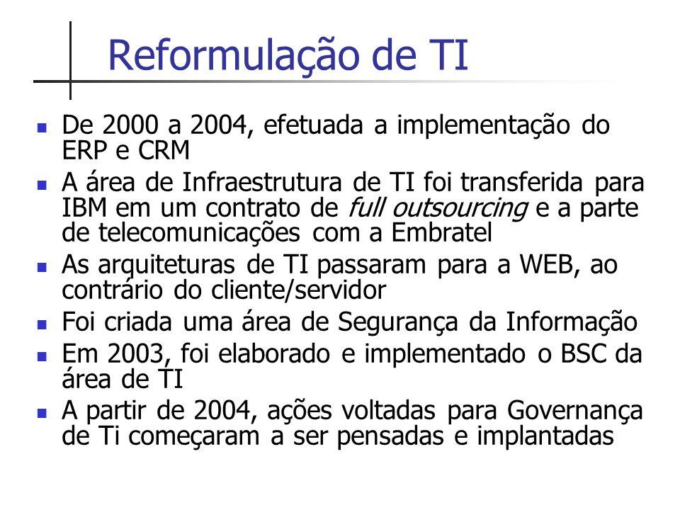 Reformulação de TI De 2000 a 2004, efetuada a implementação do ERP e CRM.