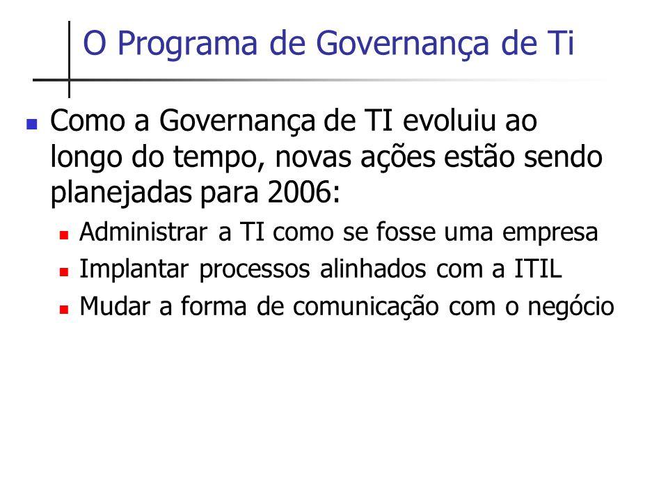 O Programa de Governança de Ti