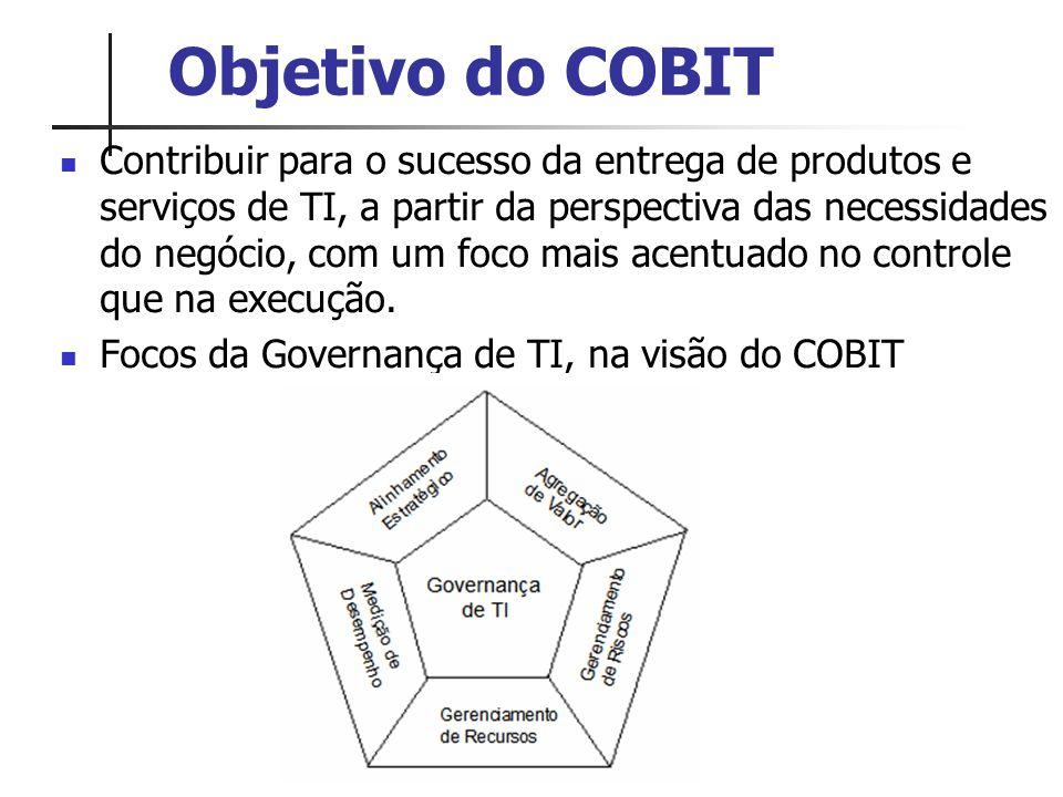 Objetivo do COBIT