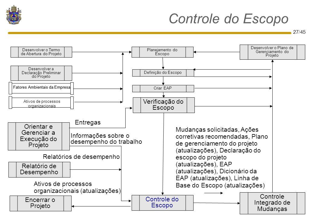 Controle do Escopo Verificação do Escopo Entregas
