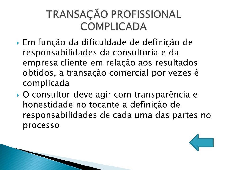TRANSAÇÃO PROFISSIONAL COMPLICADA