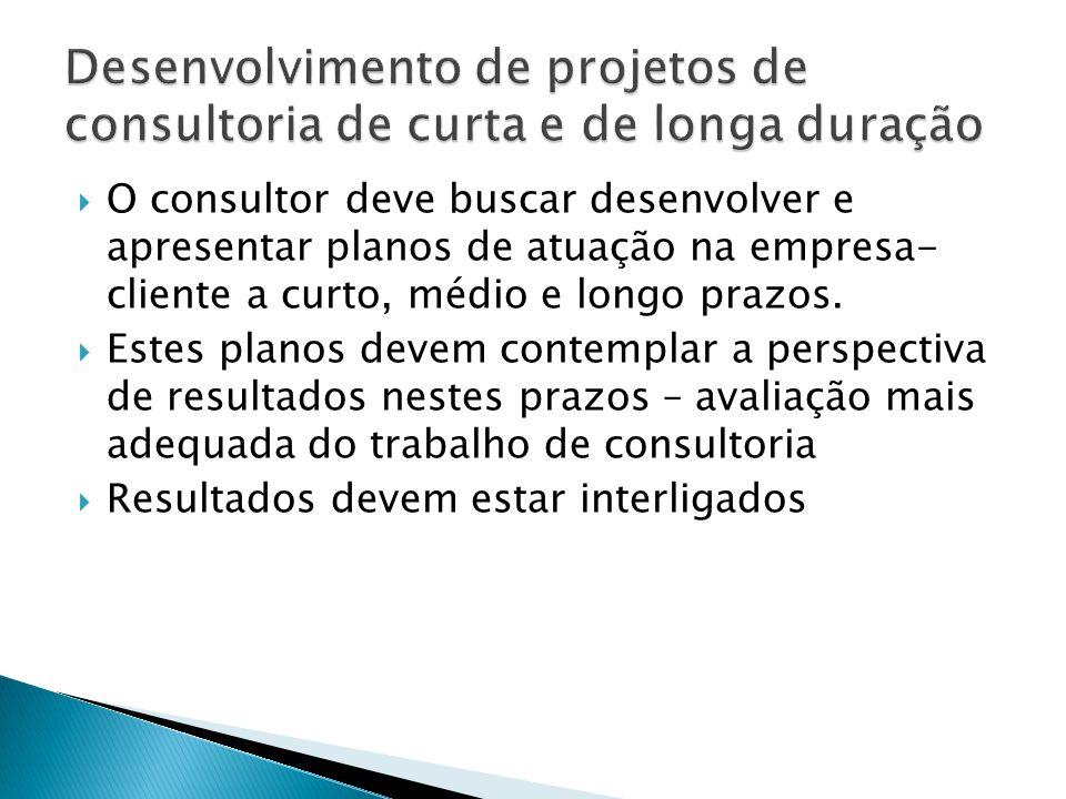 Desenvolvimento de projetos de consultoria de curta e de longa duração