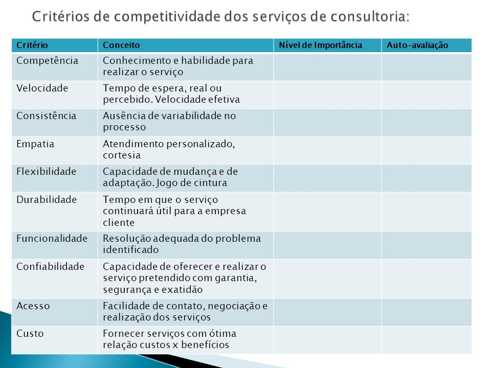 Critérios de competitividade dos serviços de consultoria: