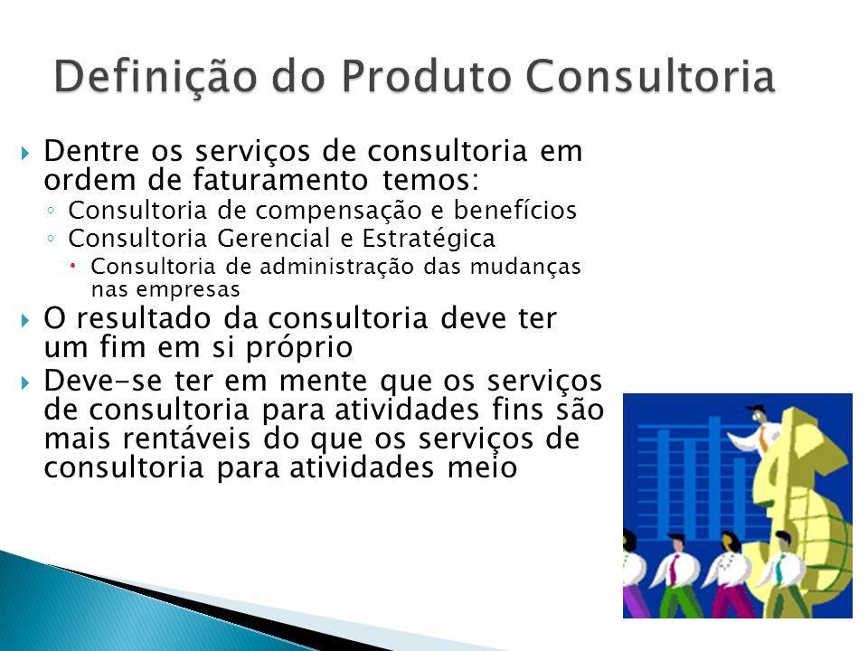 Definição do Produto Consultoria