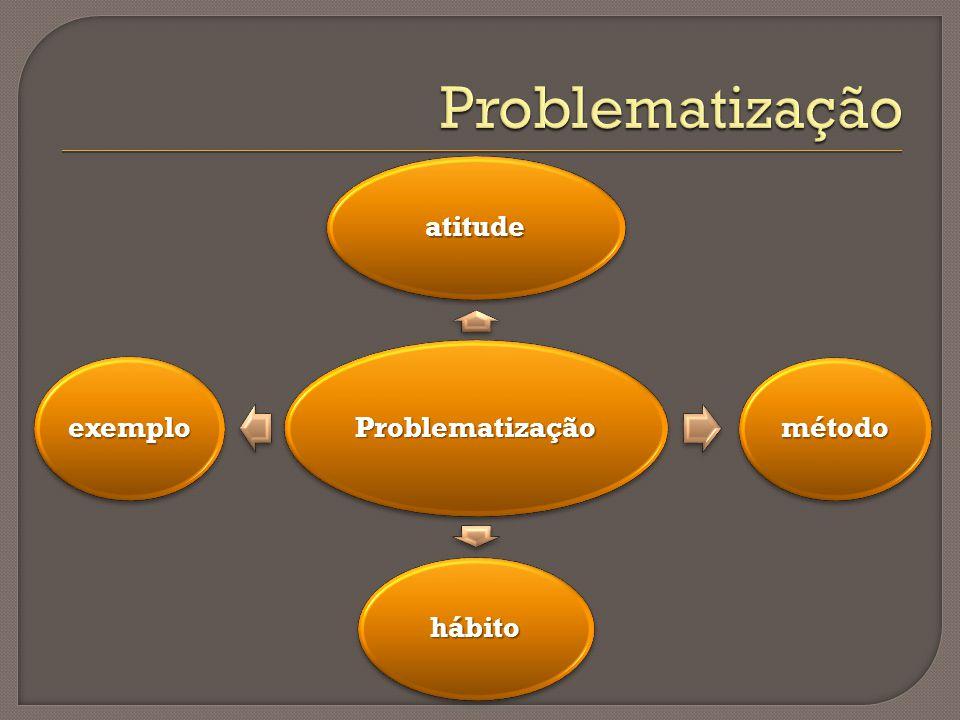 Problematização Problematização atitude método hábito exemplo