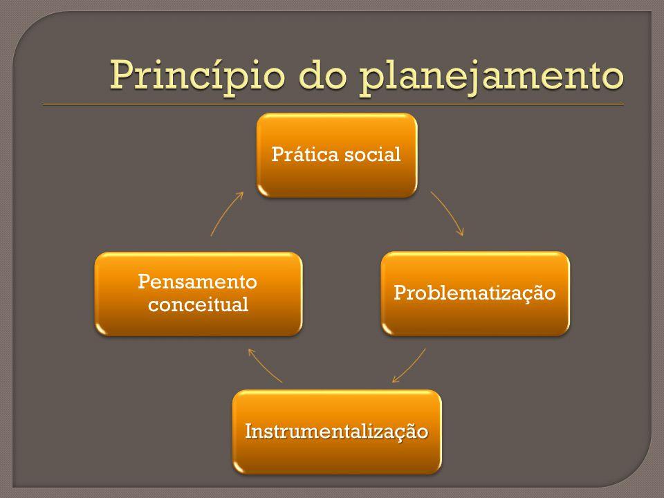 Princípio do planejamento