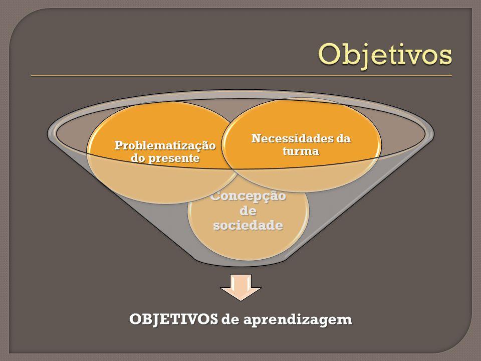 Objetivos OBJETIVOS de aprendizagem Concepção de sociedade
