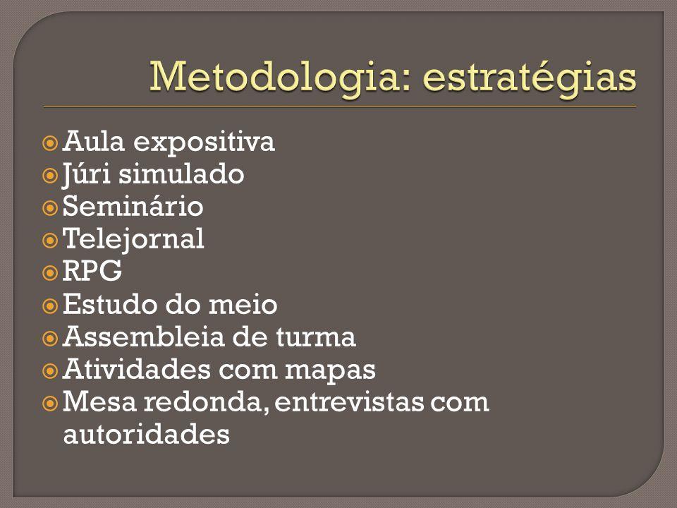 Metodologia: estratégias