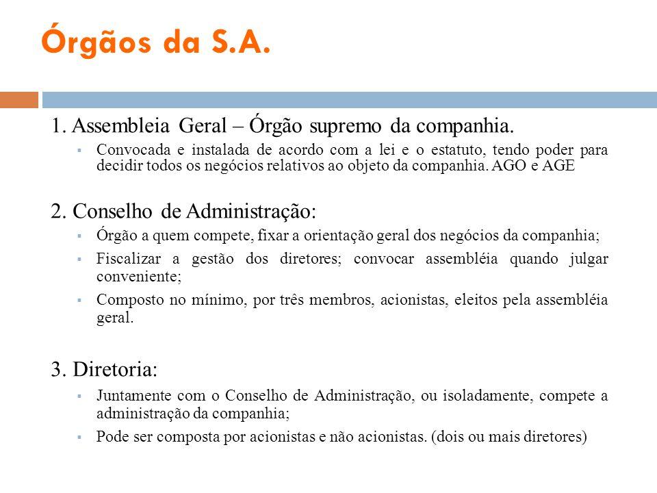 Órgãos da S.A. 1. Assembleia Geral – Órgão supremo da companhia.