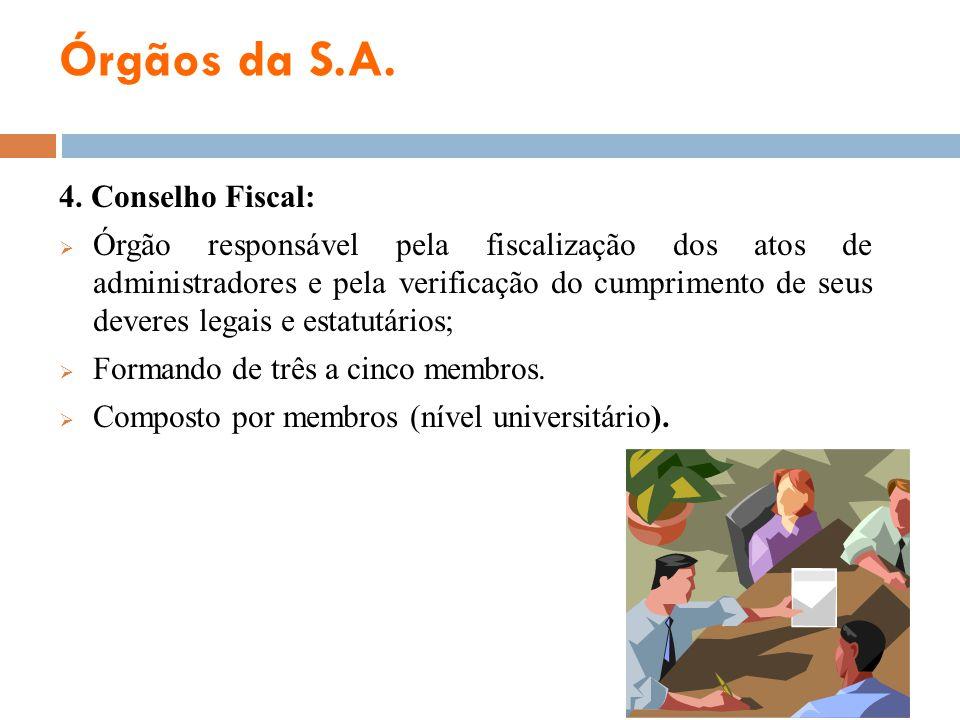 Órgãos da S.A. 4. Conselho Fiscal: