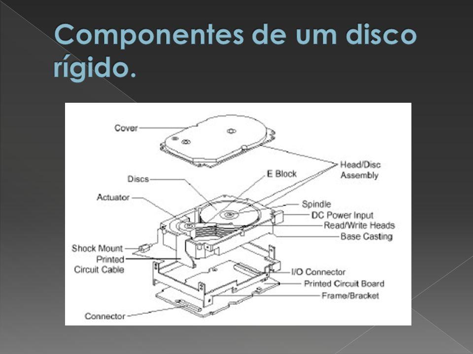 Componentes de um disco rígido.