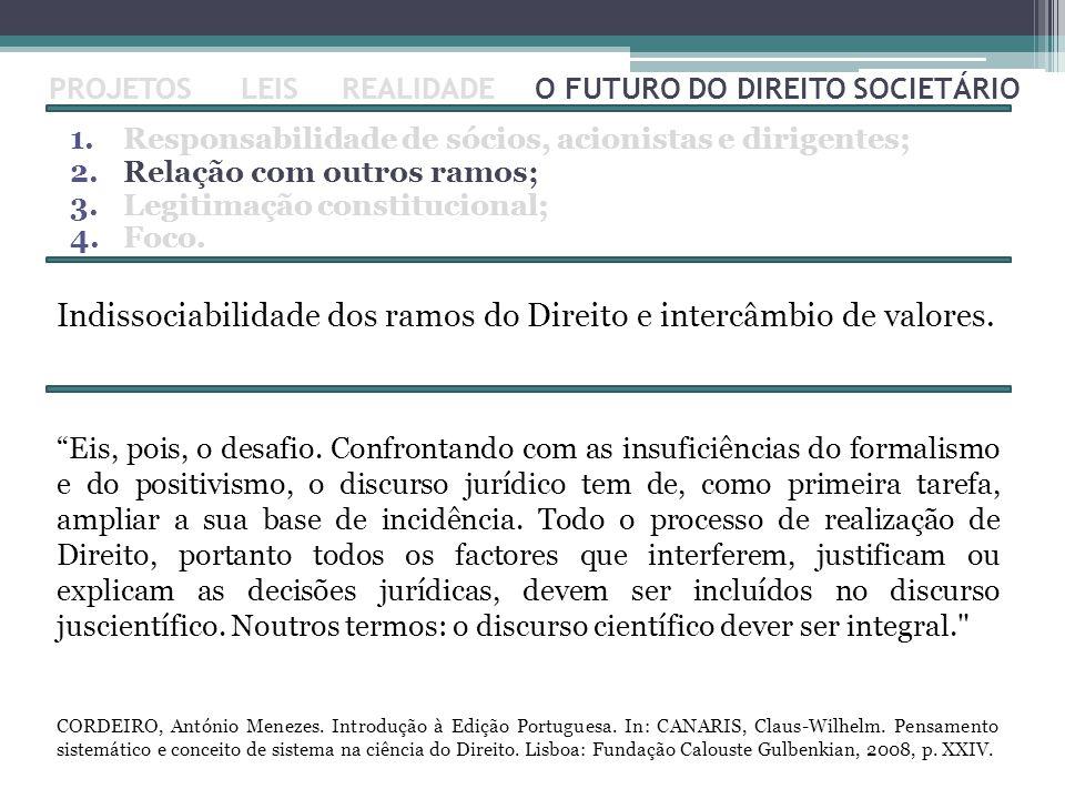 Indissociabilidade dos ramos do Direito e intercâmbio de valores.