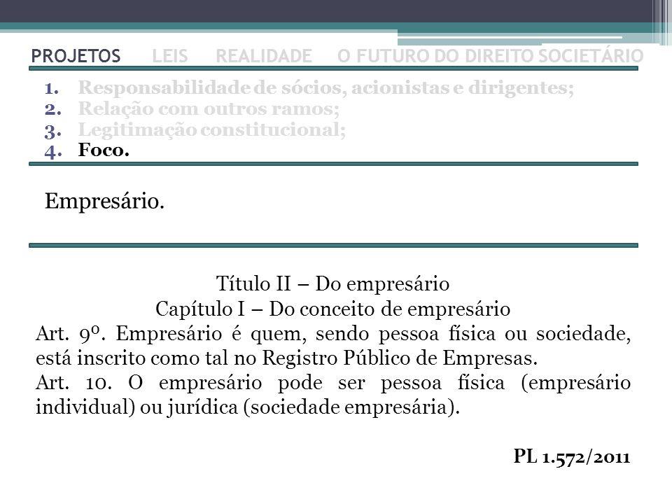 Empresário. Título II – Do empresário