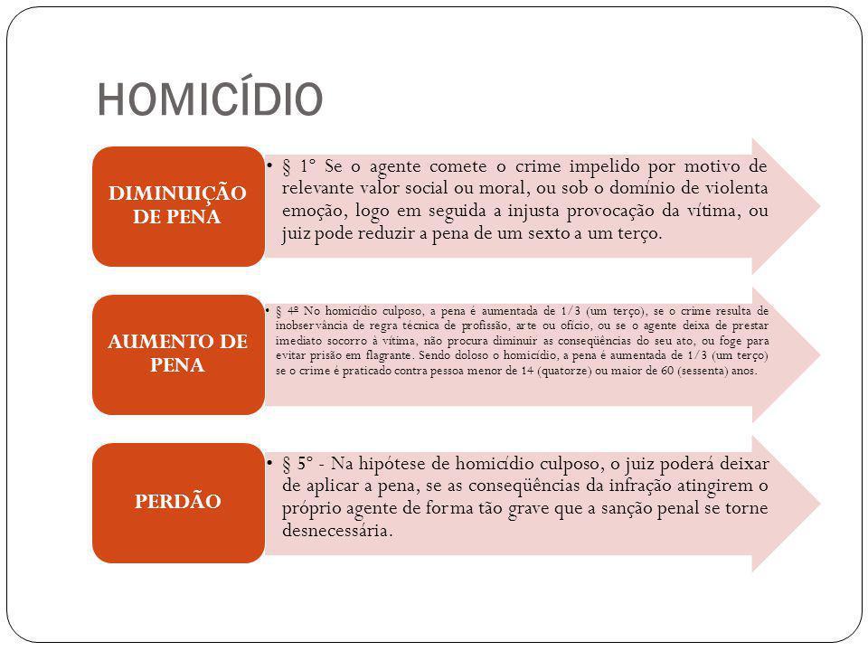 HOMICÍDIO DIMINUIÇÃO DE PENA PERDÃO