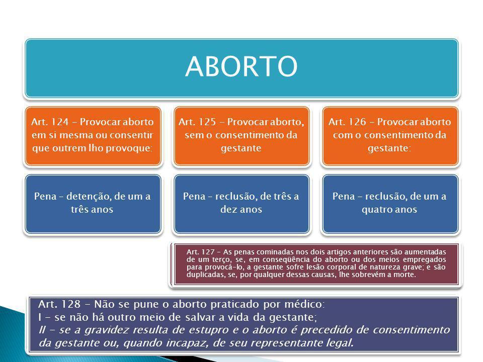 ABORTO Art. 128 - Não se pune o aborto praticado por médico: