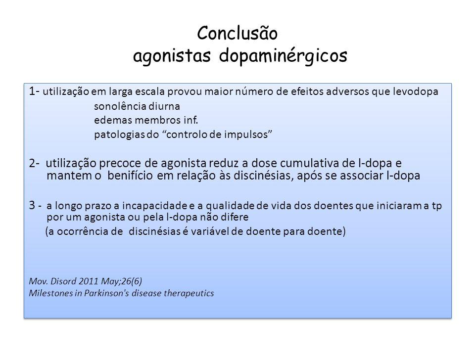 Conclusão agonistas dopaminérgicos