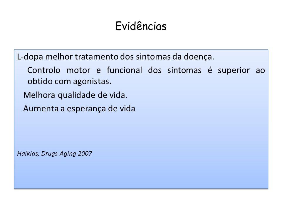 Evidências L-dopa melhor tratamento dos sintomas da doença.