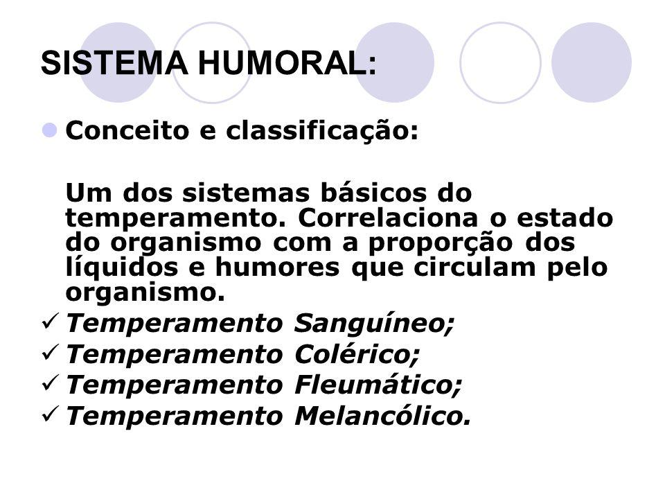 SISTEMA HUMORAL: Conceito e classificação: