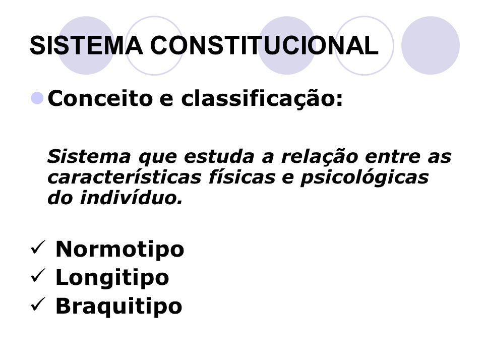 SISTEMA CONSTITUCIONAL