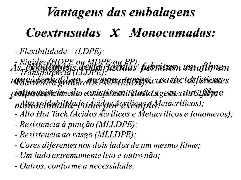 Vantagens das embalagens Coextrusadas x Monocamadas: