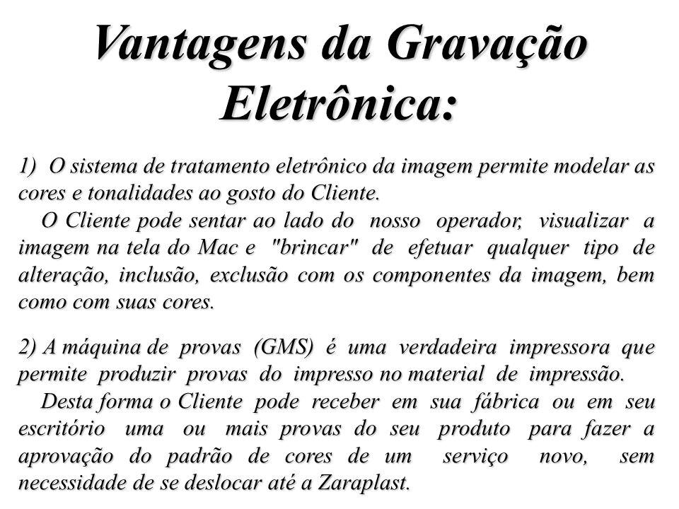 Vantagens da Gravação Eletrônica:
