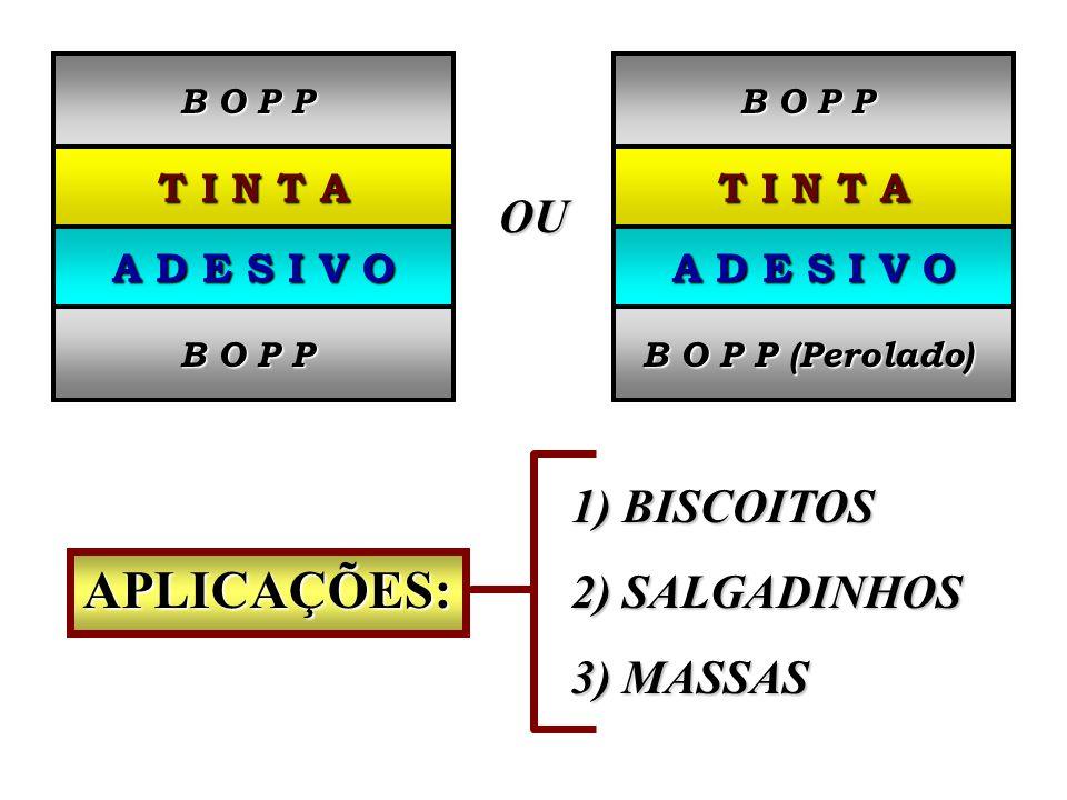 APLICAÇÕES: OU 1) BISCOITOS 2) SALGADINHOS 3) MASSAS T I N T A