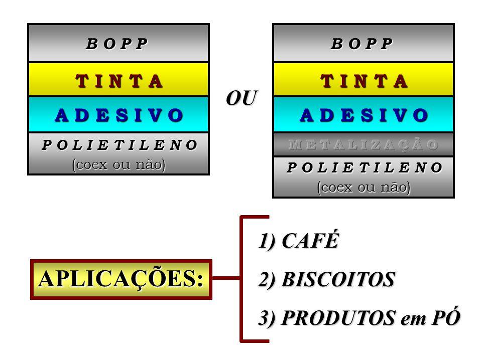 APLICAÇÕES: OU 1) CAFÉ 2) BISCOITOS 3) PRODUTOS em PÓ T I N T A