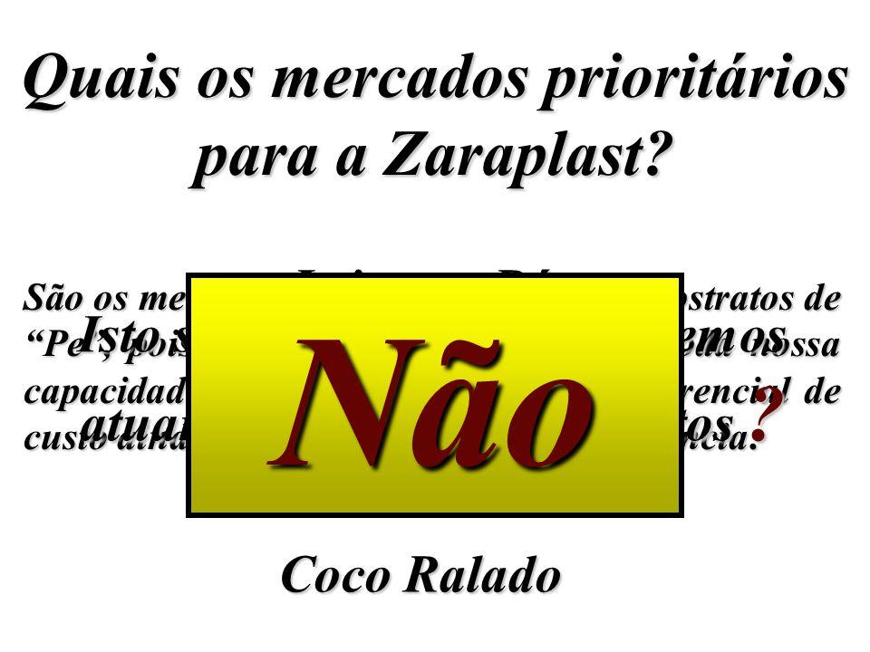 Não Quais os mercados prioritários para a Zaraplast Leite em Pó Café