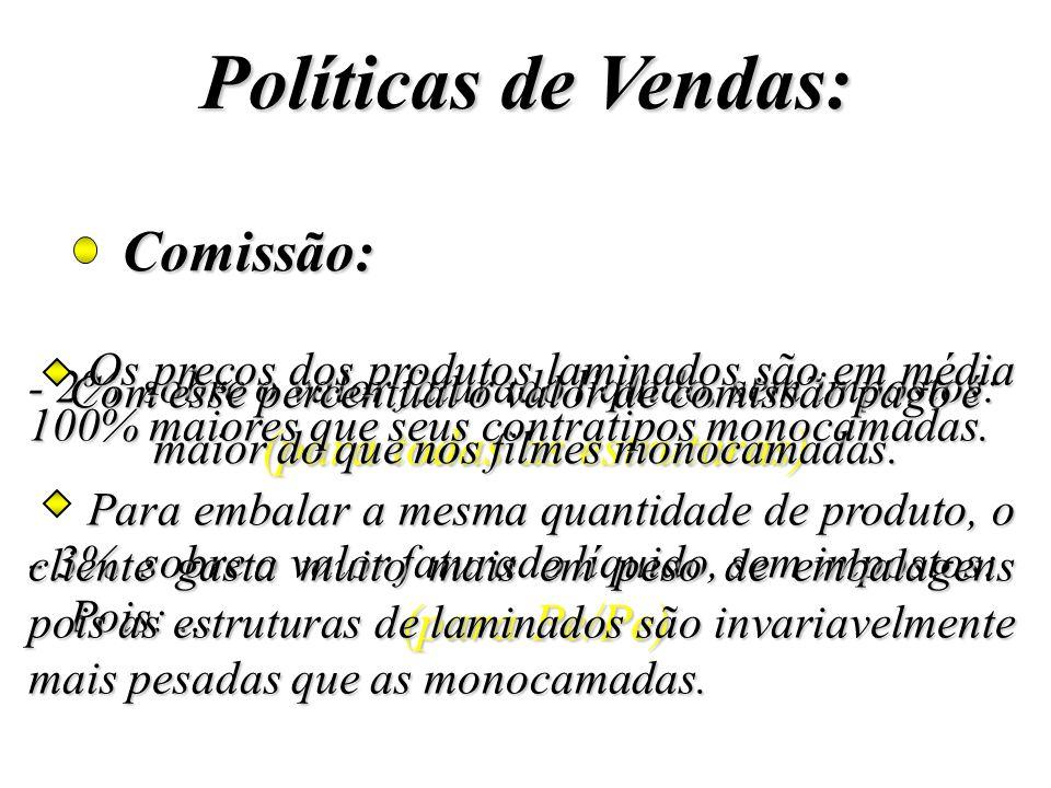 Políticas de Vendas: Comissão: