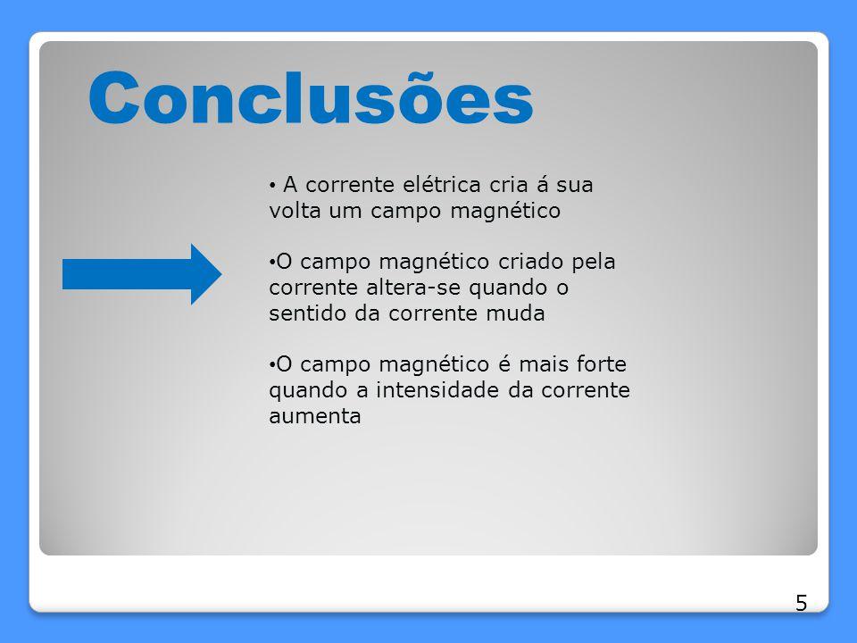 Conclusões A corrente elétrica cria á sua volta um campo magnético