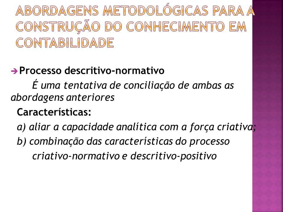 Abordagens metodológicas para a construção do conhecimento em contabilidade