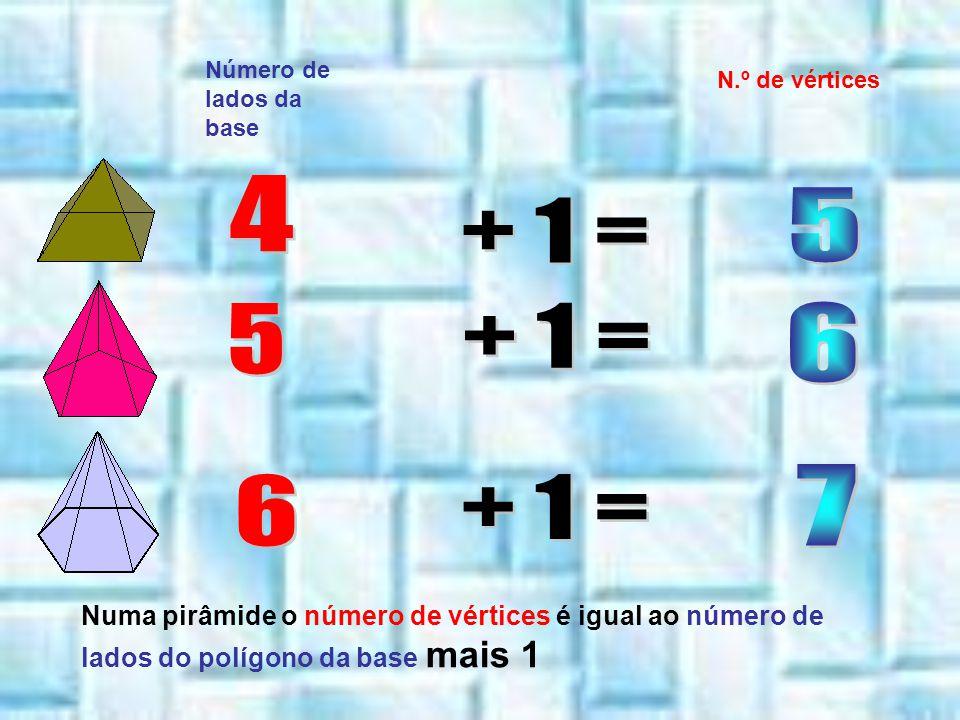 Número de lados da base N.º de vértices. 4. 5. + 1 = 5. + 1 = 6. 7. 6. + 1 =
